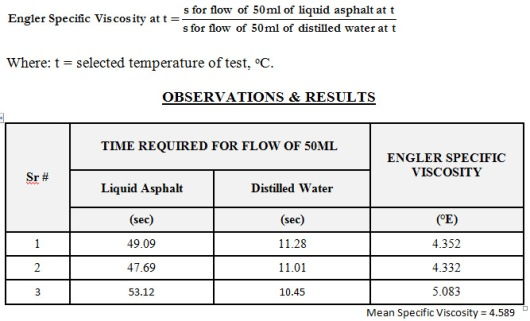 Specific Viscosity of liquid asphalt