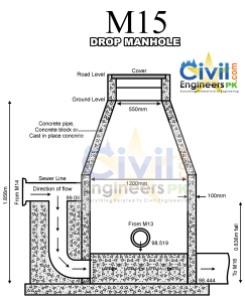 drop manhole