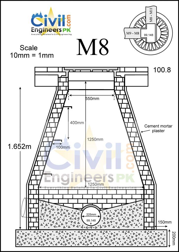Design of Sewer System