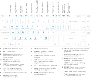 AutoCAD_Shortcuts_Keyboard-Graphic-LARGE